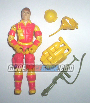 Blowtorch 1984 Figure