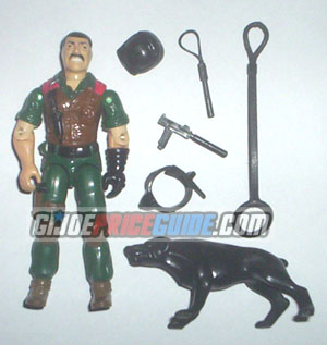 Mutt and Junkyard 1984 Figure